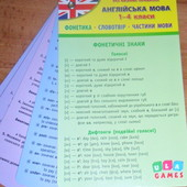 Довідник «Усі базові правила, Англійська мова. 1–4 класи»
