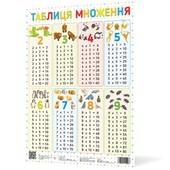 Таблиця множення. Плакат